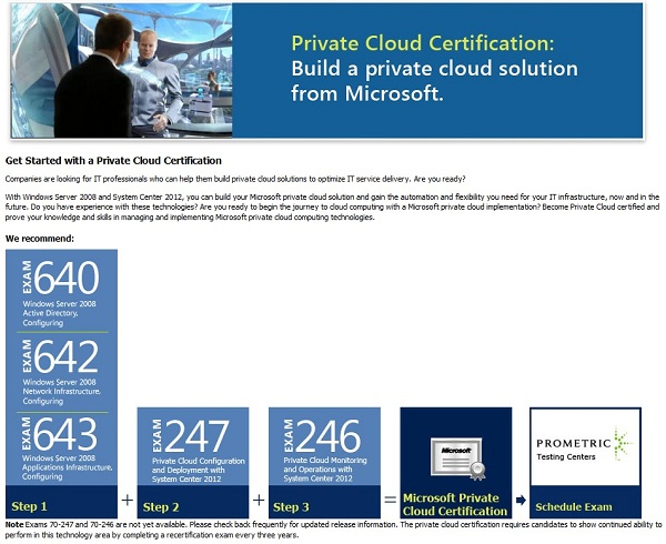 http://www.mhakancan.com/wp-content/uploads/2012/01/Microsoft_PrivateCloud_Certification_1_Small.jpg