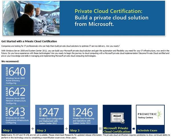 http://www.mhakancan.com/wp-content/uploads/2012/01/Microsoft_PrivateCloud_Certification_1_Small.jpg